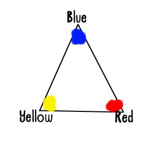 colortriangle1