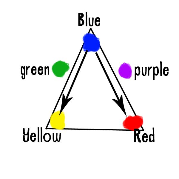 Tricks To Understanding Color Waterside Workshop