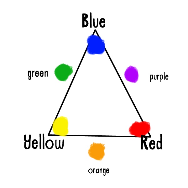 colortriangle4