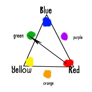 colortriangle6