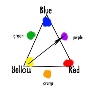 colortriangle7